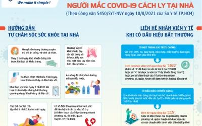 Hướng dẫn chăm sóc người mắc COVID-19 cách ly tại nhà